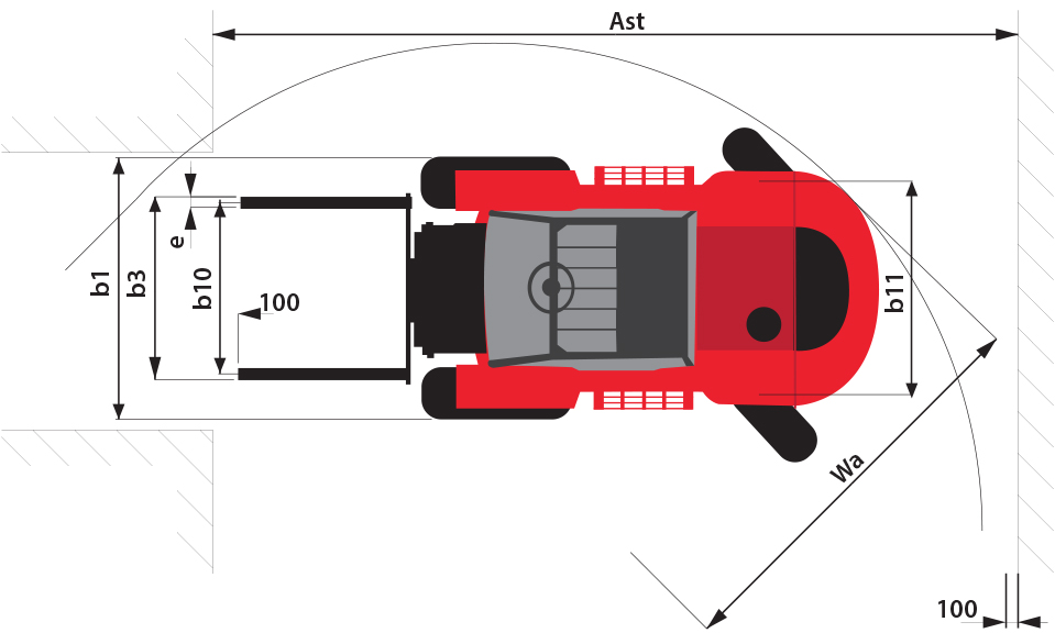 diagram bovenaanzicht